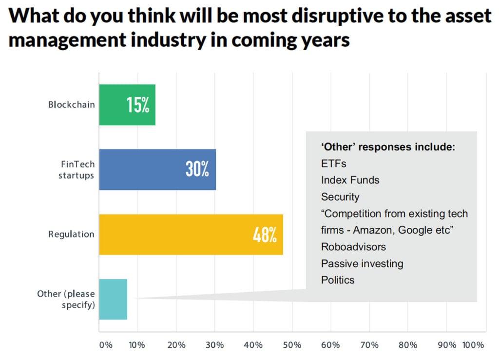 digital marketing survey 2017