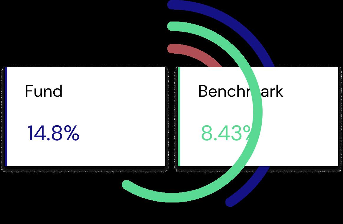 Fund Comparison Tools 3