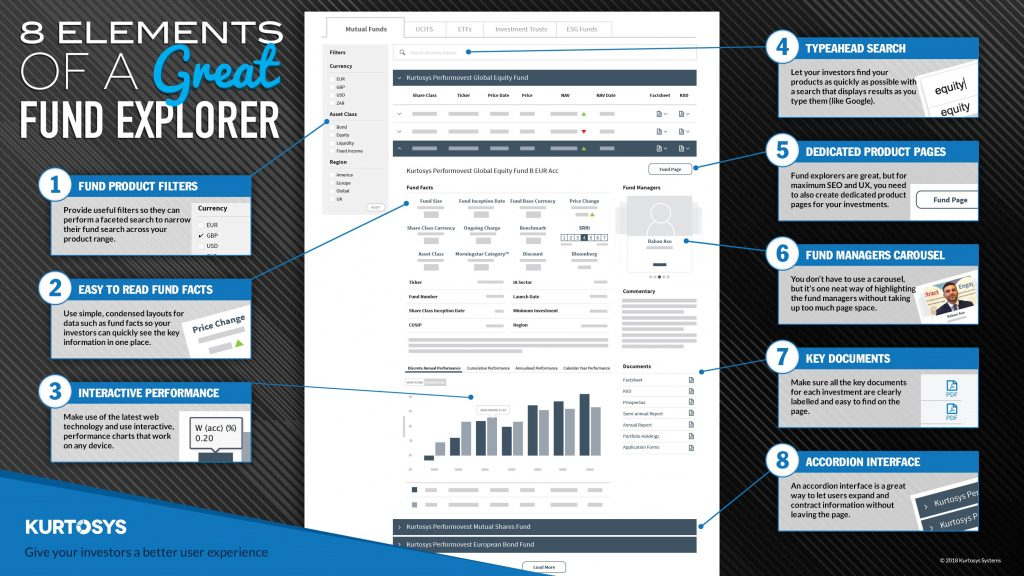 8 Elements of a Great Fund Explorer [INFOGRAPHIC] 1