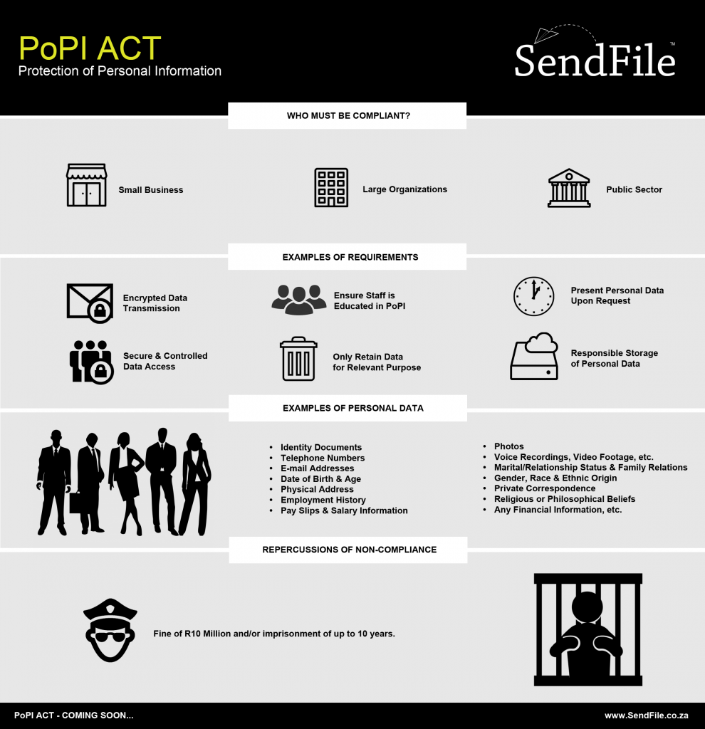What does POPI mean for your marketing department? 2