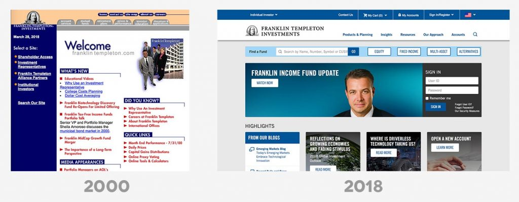 Asset Manager Websites Then & Now 4