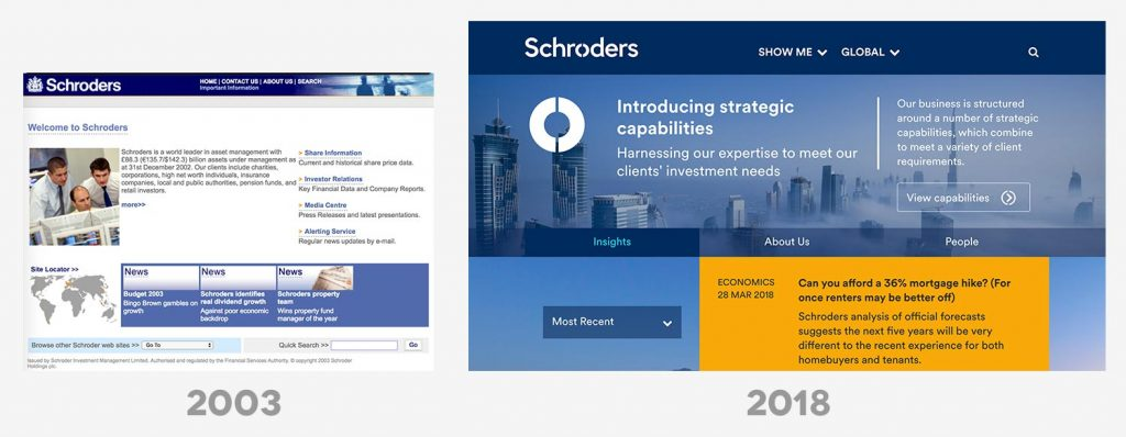 Asset Manager Websites Then & Now 8