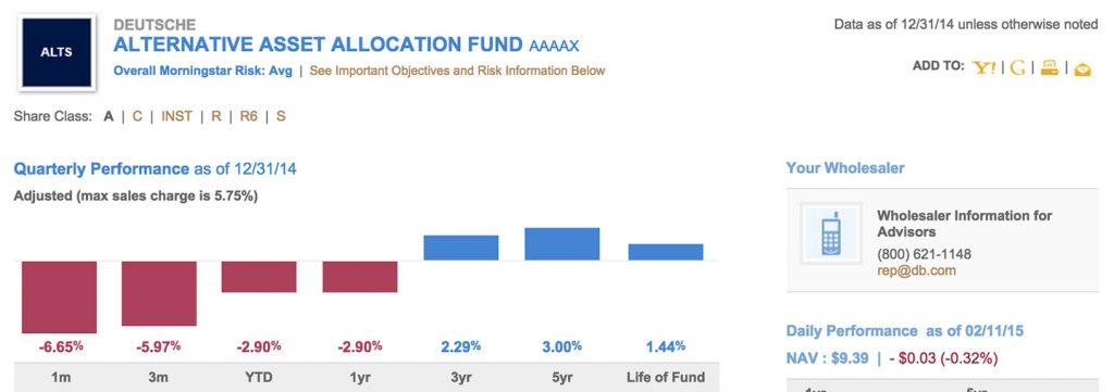 20 Top Fund Websites Ranked 22