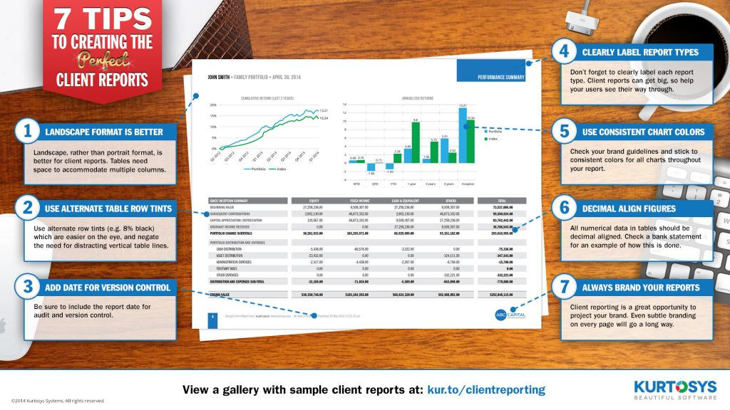 7 Tips To Creating The Perfect Client Reports [INFOGRAPHIC] 1