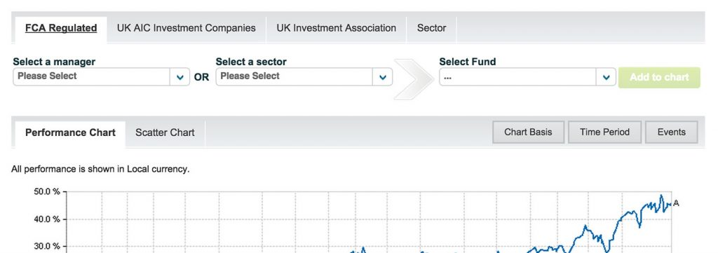 20 Top Fund Websites Ranked 59