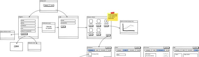 A Financial Web Designer's Toolkit 1