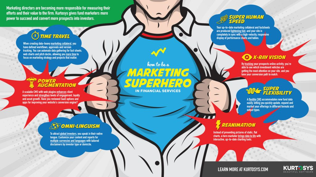 How to be a Marketing Superhero in Financial Services 1