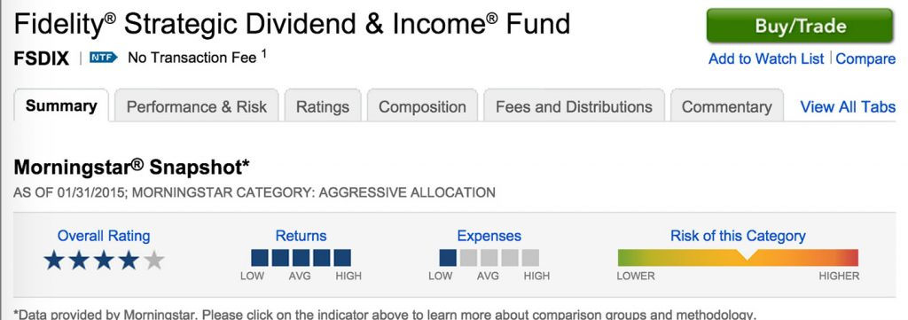 20 Top Fund Websites Ranked 40