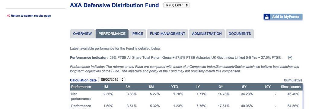 20 Top Fund Websites Ranked 25