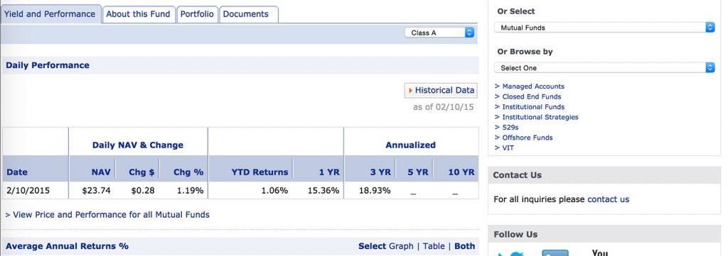 20 Top Fund Websites Ranked 10