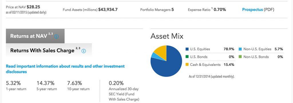 20 Top Fund Websites Ranked 47