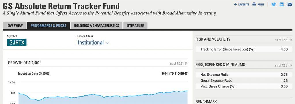 20 Top Fund Websites Ranked 79