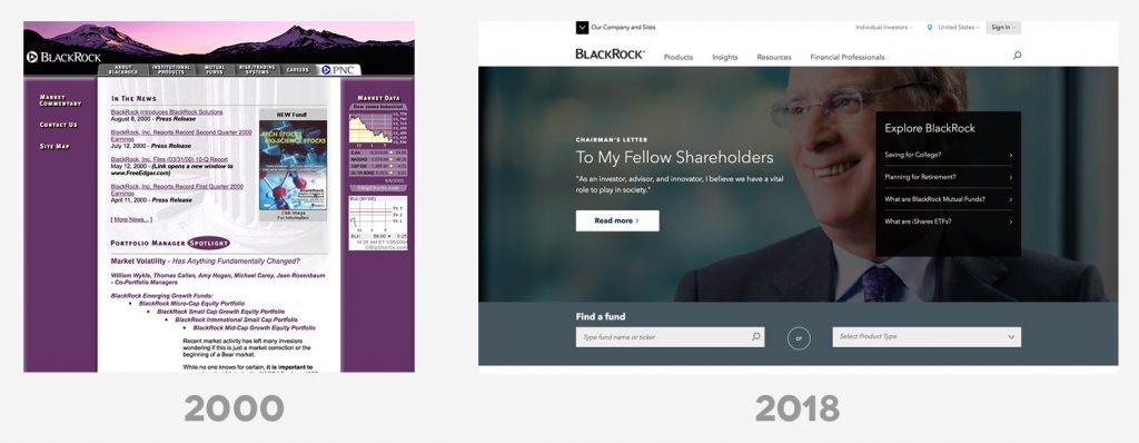 Asset Manager Websites Then & Now 2