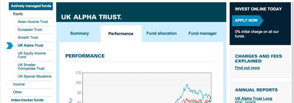 20 Top Fund Websites Ranked 19