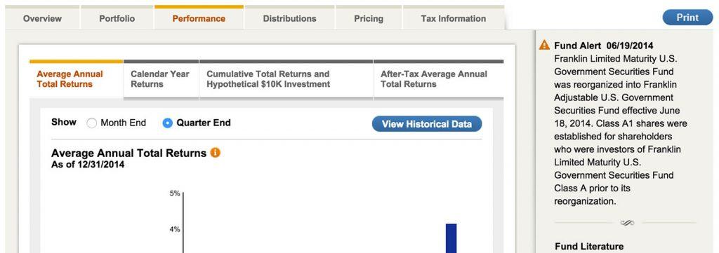 20 Top Fund Websites Ranked 28