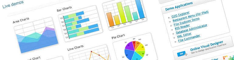 25 Libraries for Graphs and Charts 25
