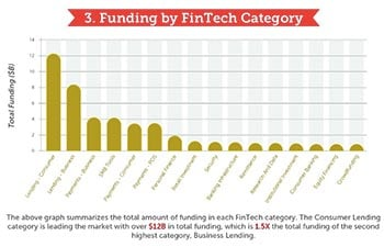 Friday Fund Marketing Round-Up #4 10