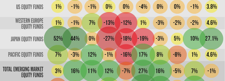 Storytelling with Data Visualization 11