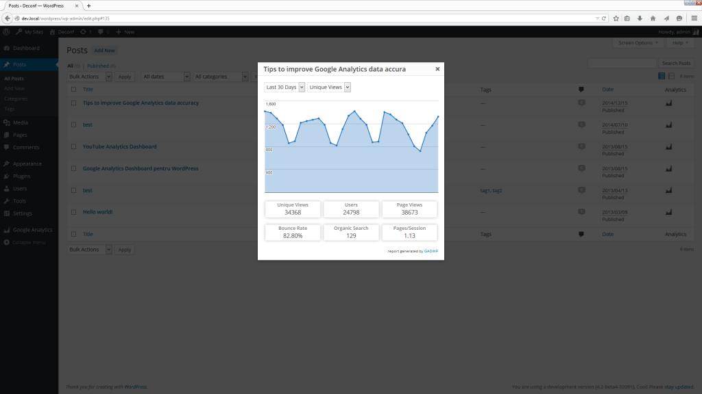 6 Essential WordPress Plugins for Investment Management Websites 2