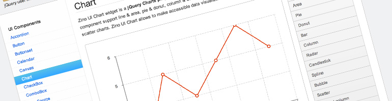 25 Libraries for Graphs and Charts 19