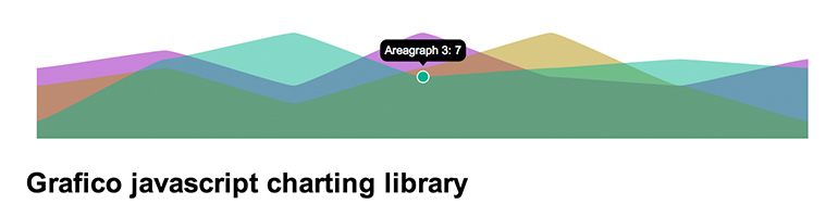 25 Libraries for Graphs and Charts 24