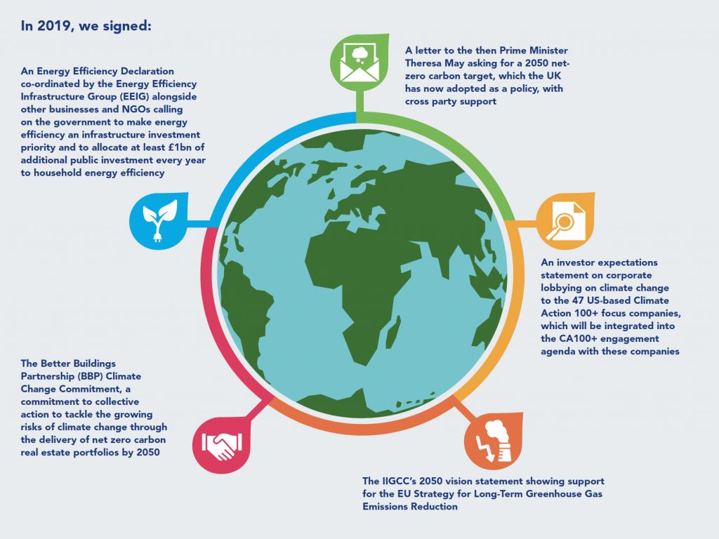 Leaders in ESG data visualization: Federated Hermes 13