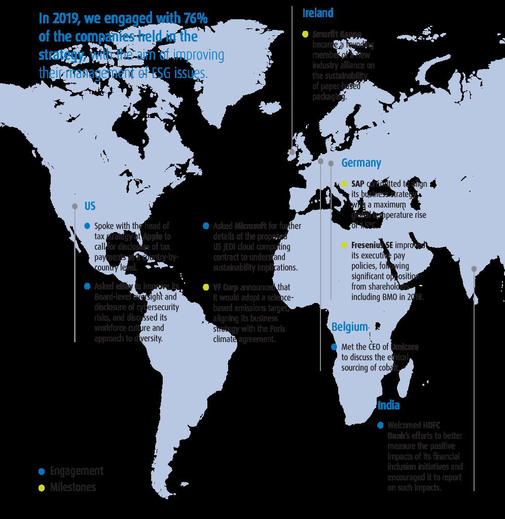 Leaders in ESG Data Visualization: BMO Global Asset Management 13