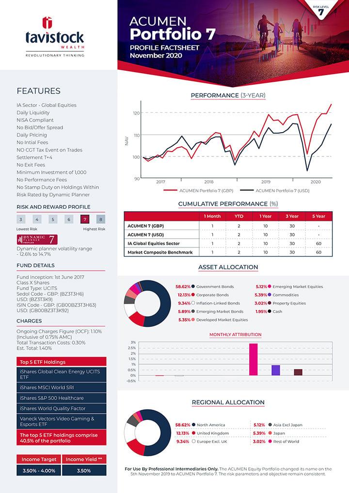 Tavistock Wealth Fund Factsheet