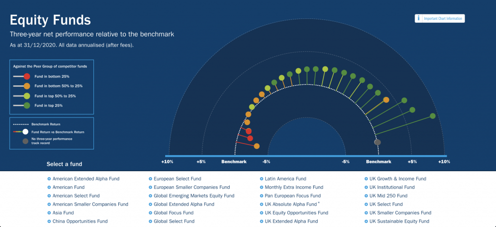 Columbia Threadneedle  takes an innovative approach to its Value Assessment 8